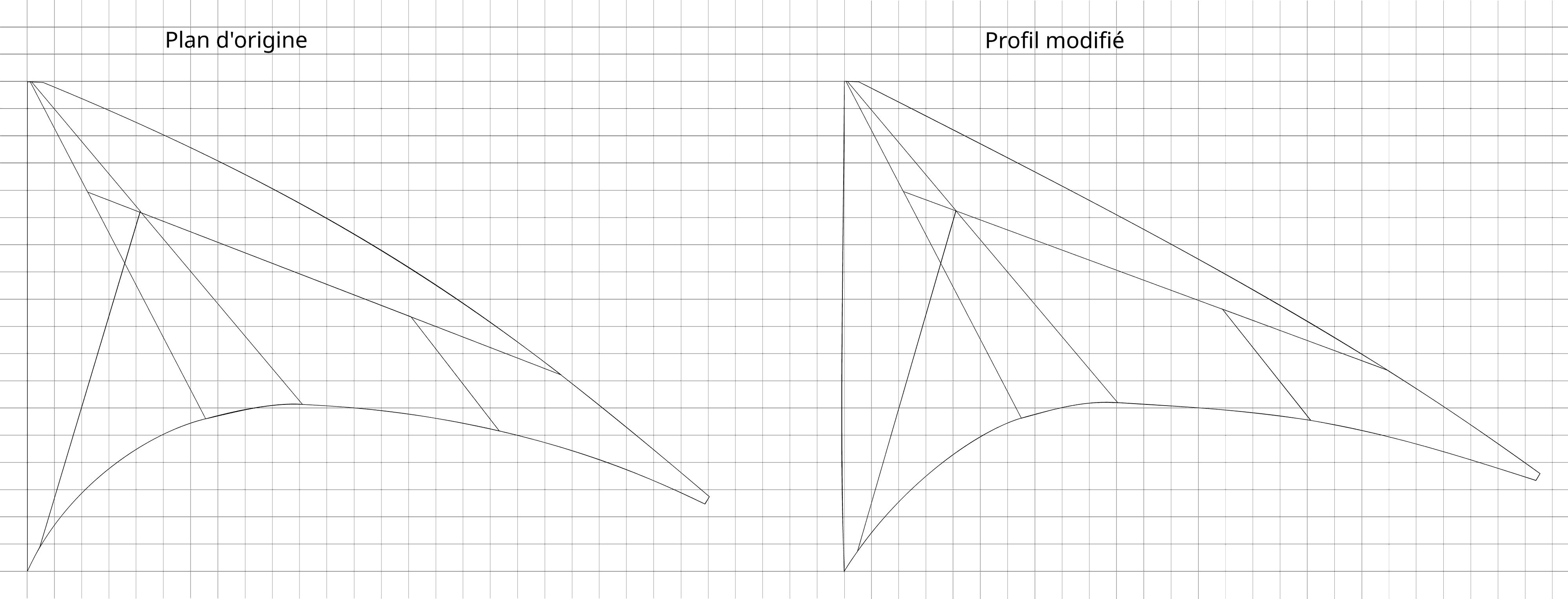 2 plan de cerf-volant